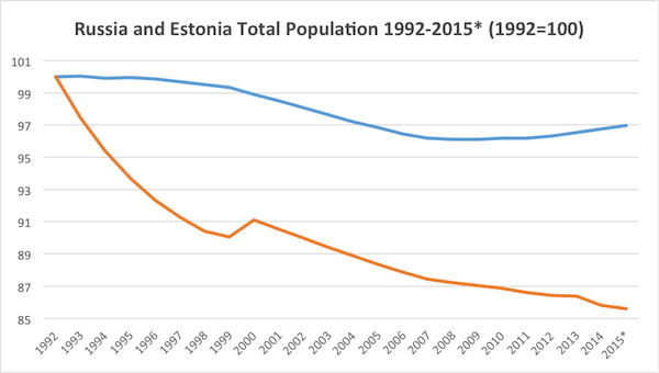 estonia_demographics